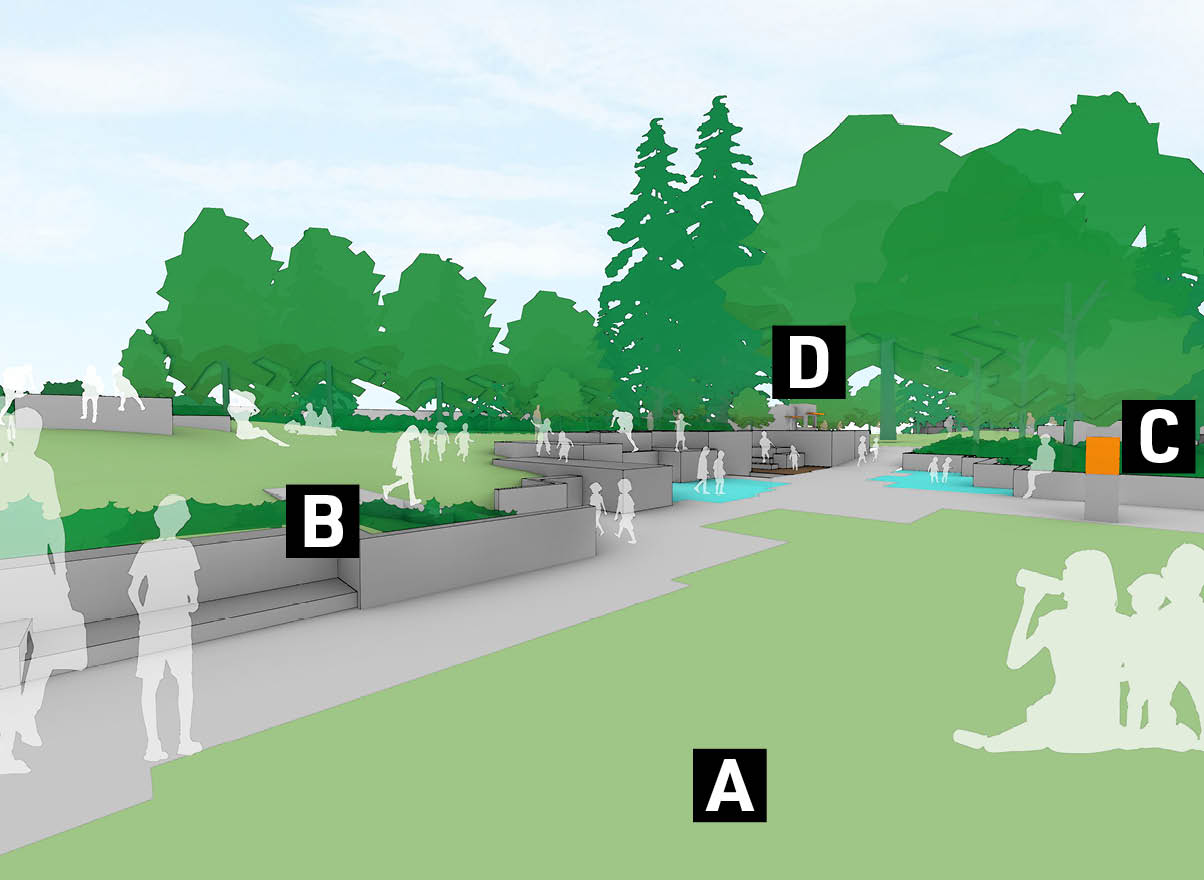 A graphic showing proposed future improvements at the Upper Lawns.
